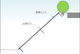 防草シート施工イメージ図
