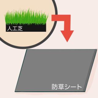 防草シートの上に人工芝