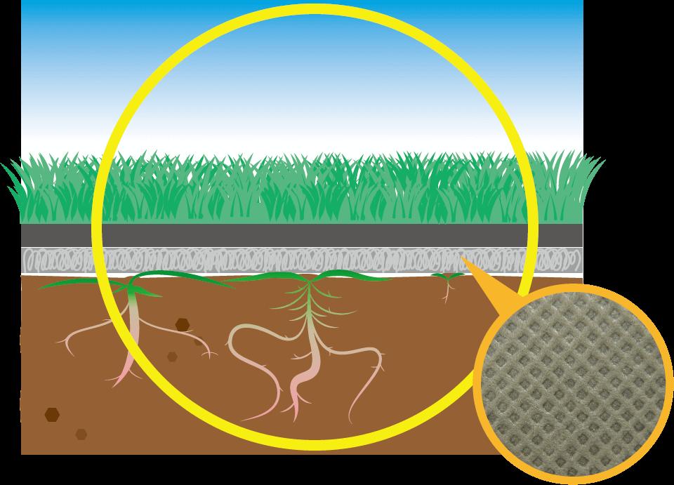 不織布構造で密度の高い防草シート