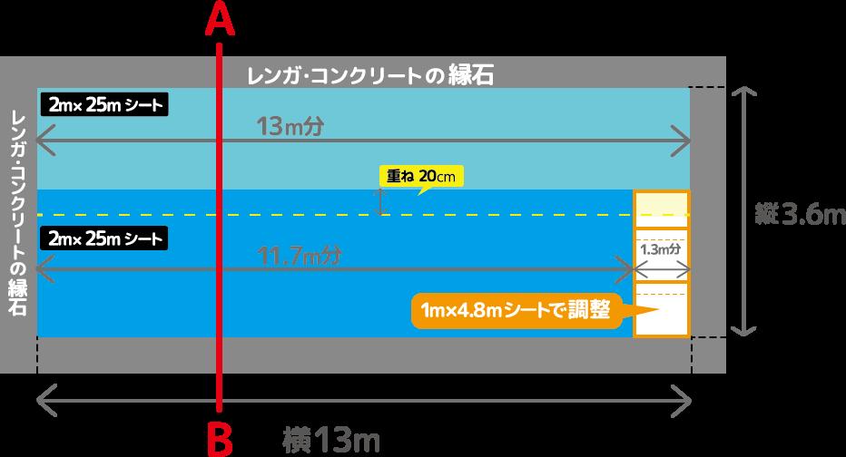 防草シート施工平面図
