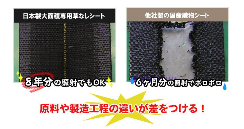 当店の日本製大面積専用草なしシートと他社国産シートを比較